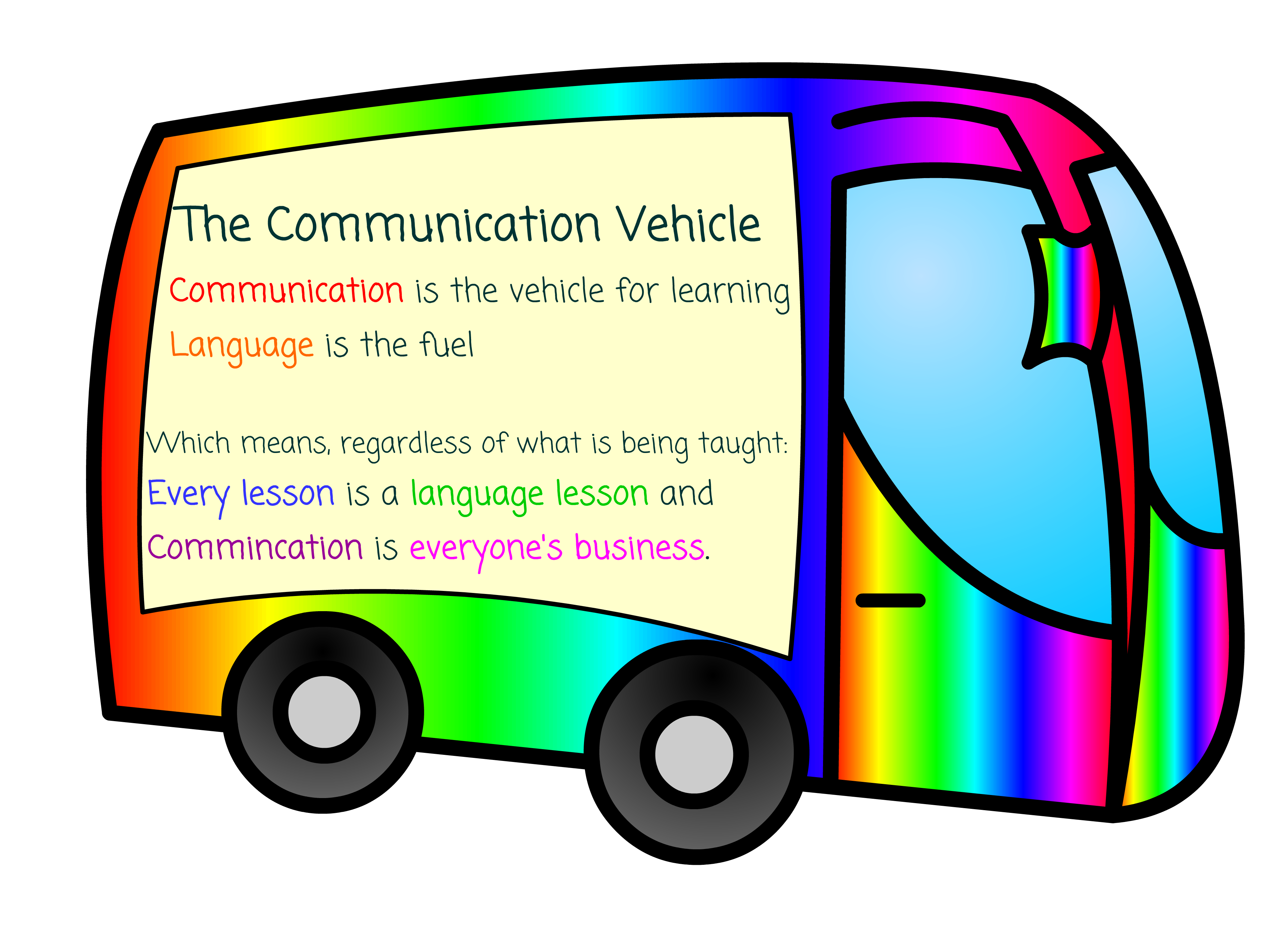 the communication bus